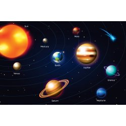 Photo wall mural planets of the solar system